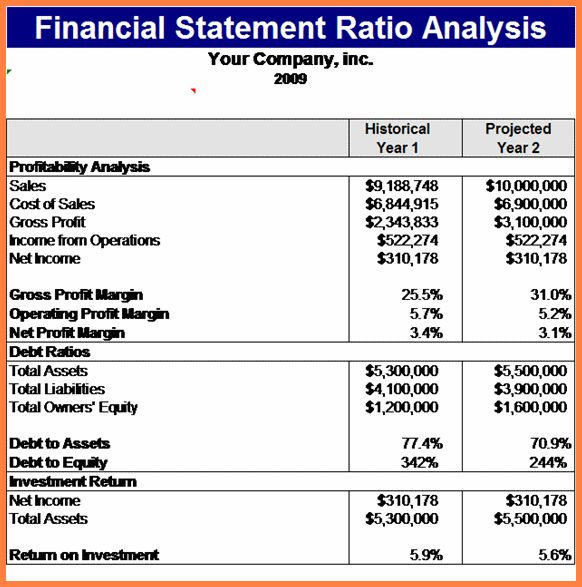 Financial Statements Template.Financial Statement Template.jpg ...