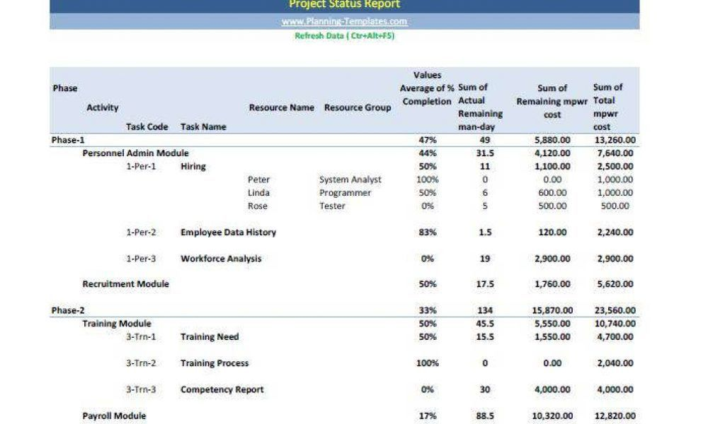 Free Excel Spreadsheet Templates For Project Management Project ...