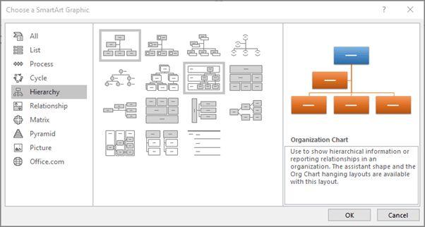 Create an organization chart - Office Support