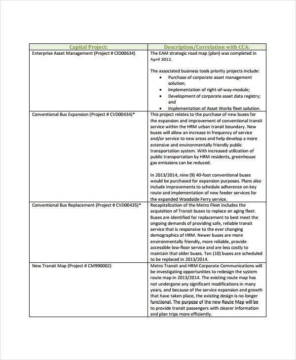Climate Action Plan Template – 8+ Free Sample, Example, Format ...