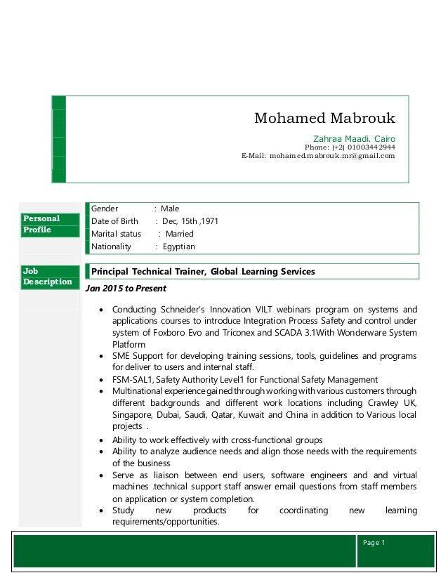 CV-Mohamed Mabrouk-Technical Trainer