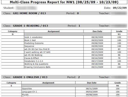 VISD Skyward Elementary Progress Report