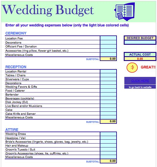 Wedding Budget Template | Free iWork Templates