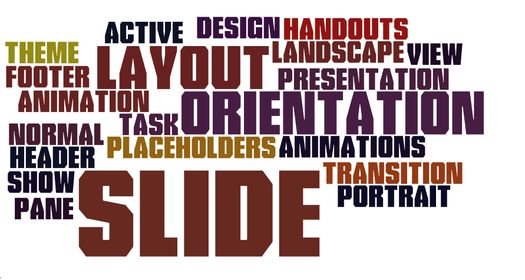 powerpoint template words powerpoint template words onotemplate ...