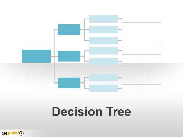 Decision Tree Template. Decision Tree Template Visio - An Image ...