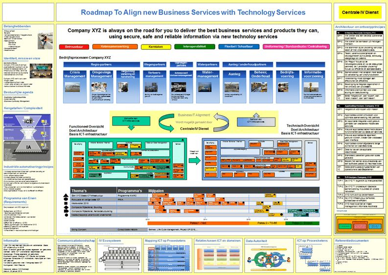 Business IT Services Technology Roadmap - Dragon1