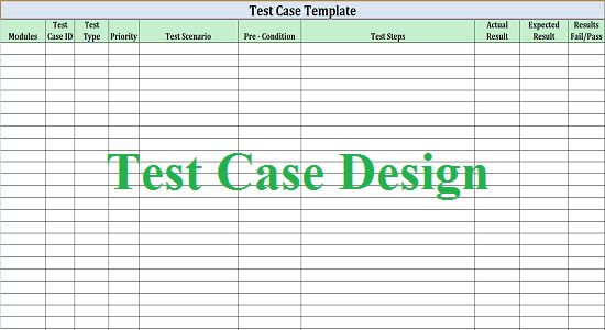 Software Test Design - WORK FOR QUALITY