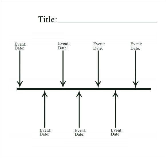 Event Timeline Sample. Timeline Template 20 30+ Timeline Templates ...