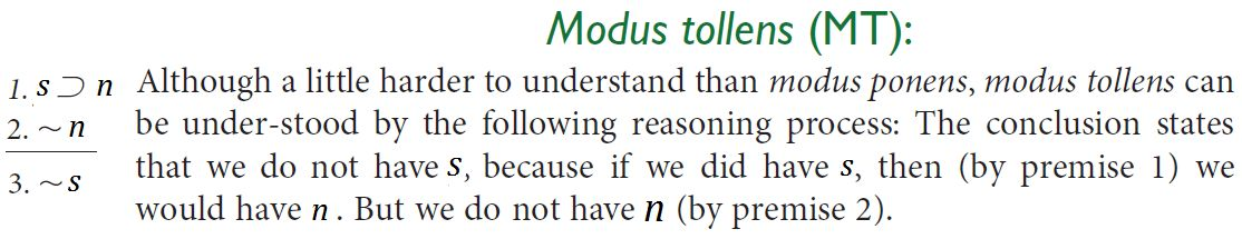 logic - What is wrong with my intuition of Modus Tollens ...
