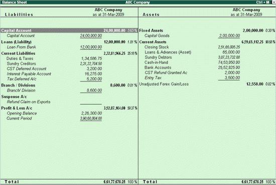 Configuring Balance Sheet