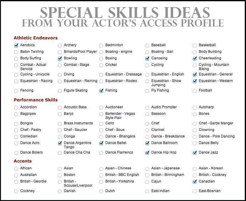 Resume Qualifications List Examples. sample resume skills for ...