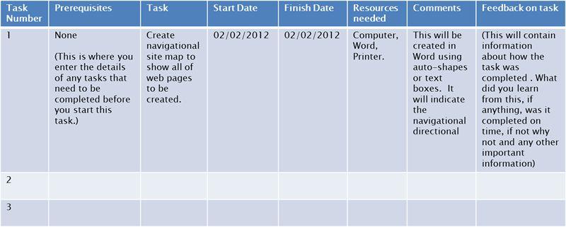 Hele's School | ICT Department - Developing & Creating Websites (G053)