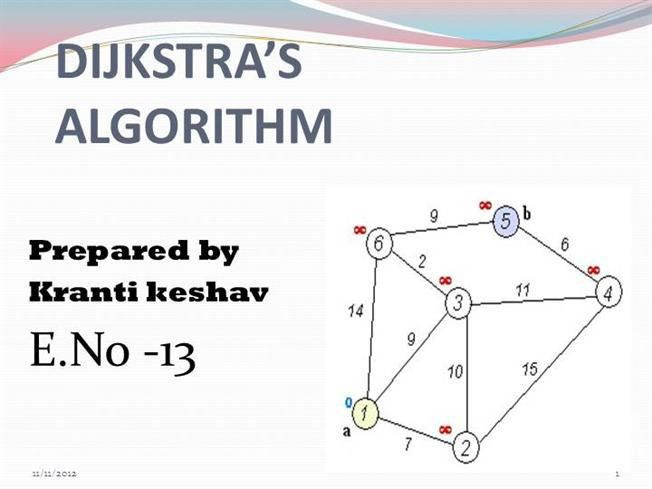DIJKSTRA'S ALGORITHM |authorSTREAM
