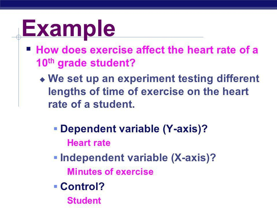 Regents Biology Types of Variables  Dependent Variable - what ...