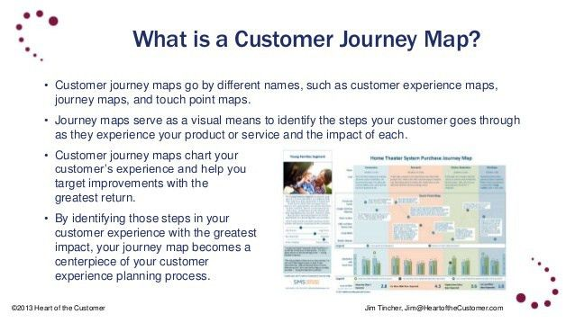 Creating a Customer-Focused Customer Experience Journey Map