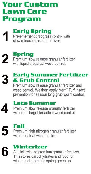 Lawn Mowing | Complete Lawn Pro