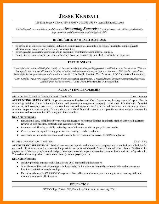 Supervisor Resume Samples Free. resume retail supervisor resume ...