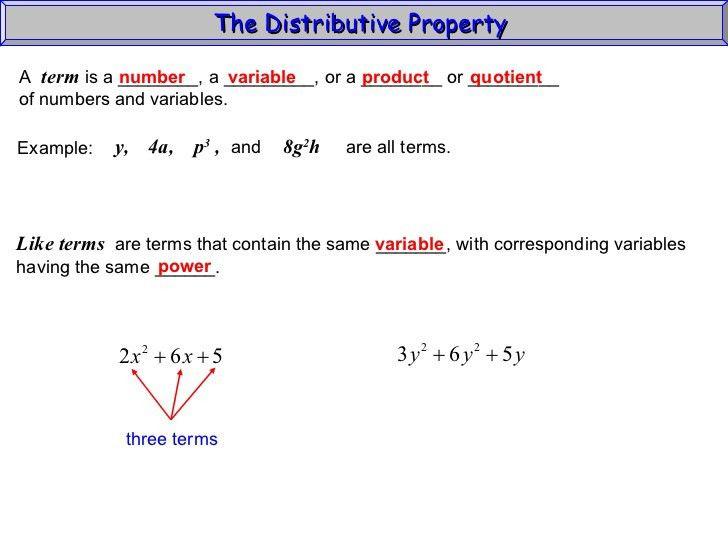 Distributive Property (Algebra 1)
