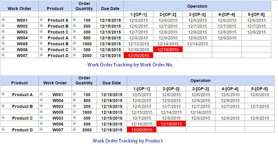 Work Order Tracking Template in Google Sheets
