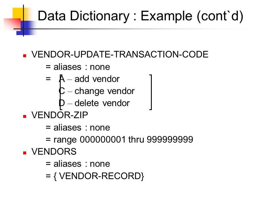 시스템 분석 및 설계 Data Dictionary. Introduction Every system ...