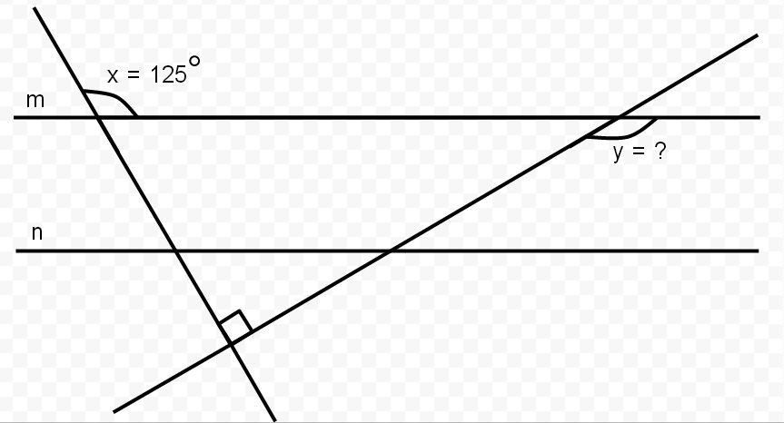 Coordinate Geometry - GRE Math