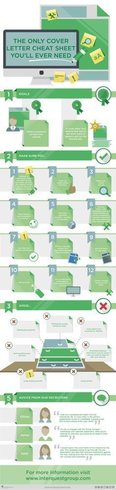 How To Write An Exceptional Cover Letter | Infographic, Career and ...