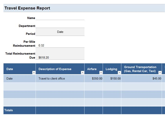Travel expense report with mileage log - Office Templates