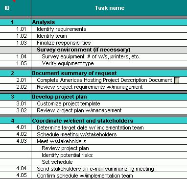 Download this project-planning spreadsheet - TechRepublic