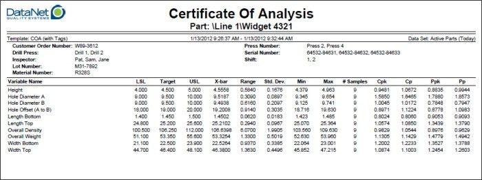 Certificate Of Analysis Template. En10204 Certification For Steel ...