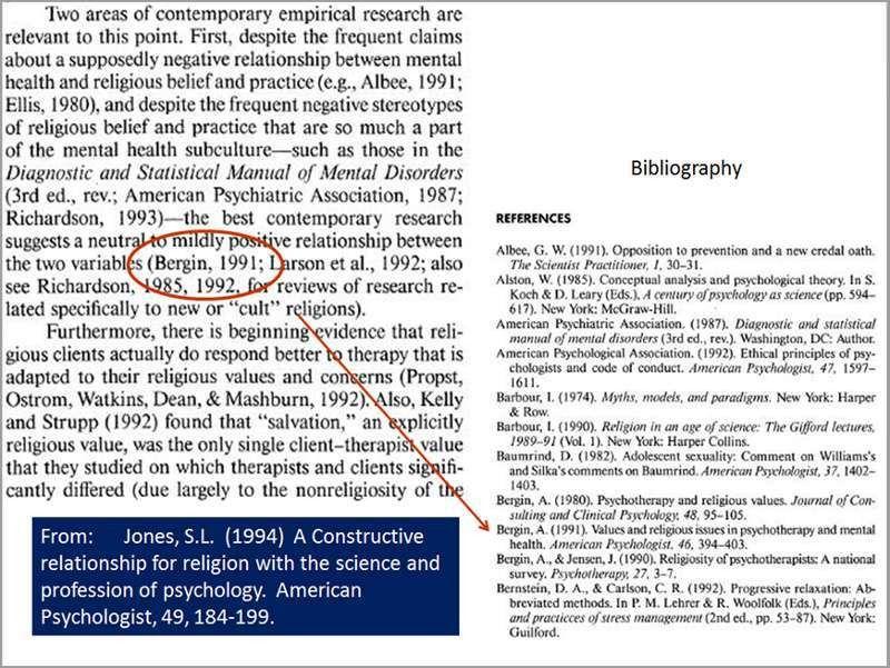 Avoid Plagiarism: APA Citation Style