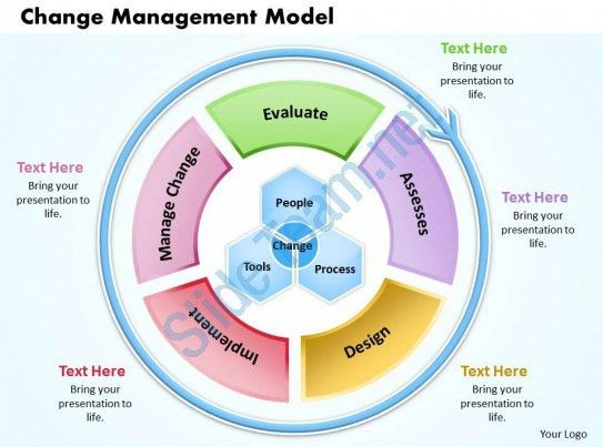 change presentation template change management powerpoint ...