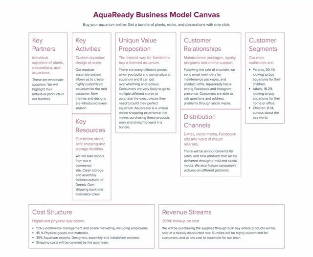 Business Model Canvas by Xtensio (It's free!)