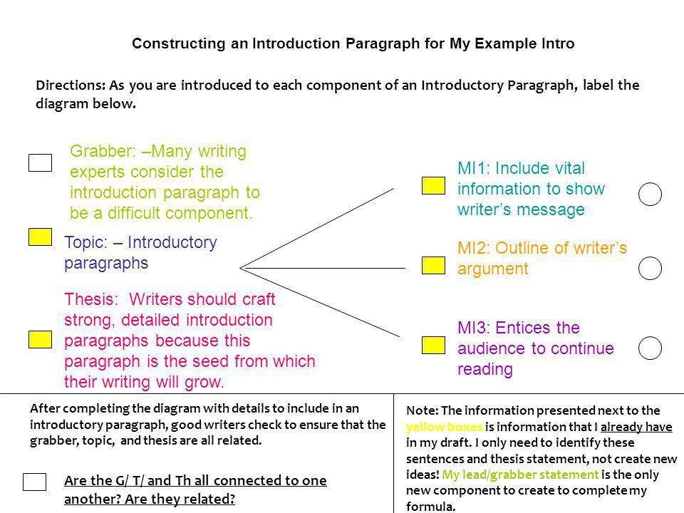 Introductory Paragraphs - ppt video online download