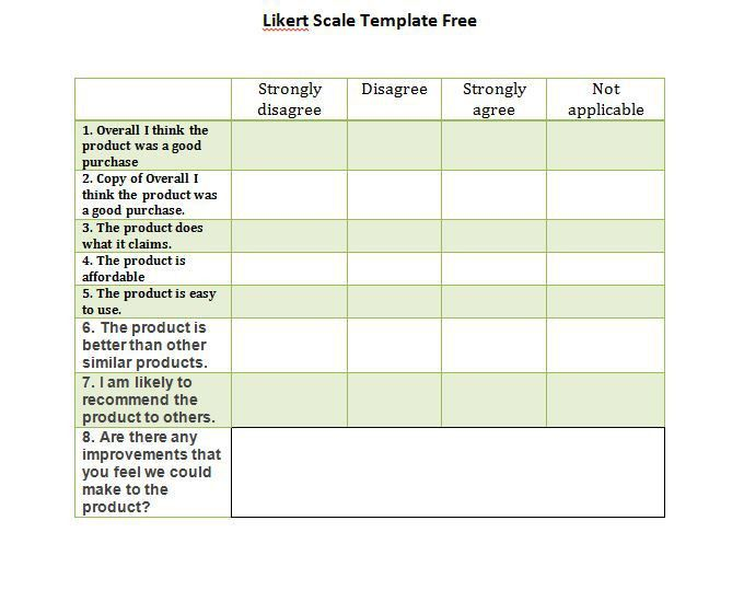 30 Free Likert Scale Templates & Examples - Template Lab