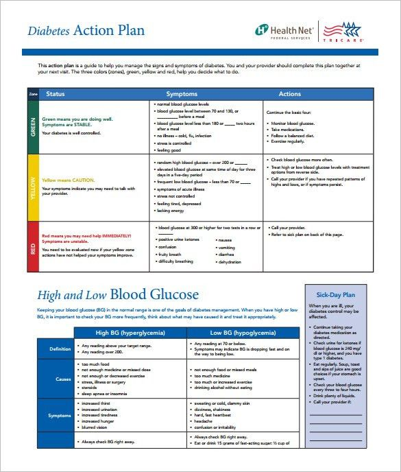 Stunning Diabetes Action Plan Template Example with Two Table in ...
