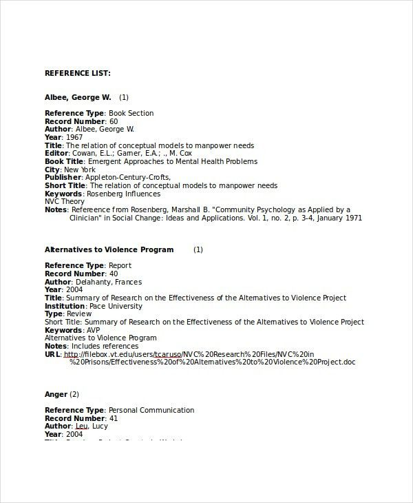 Reference Page Template. Sample Personal Reference Page Resume ...