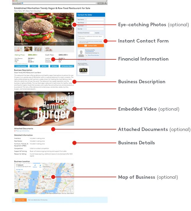 Sell a Business on BizBuySell - Advertise a Business or Franchise ...