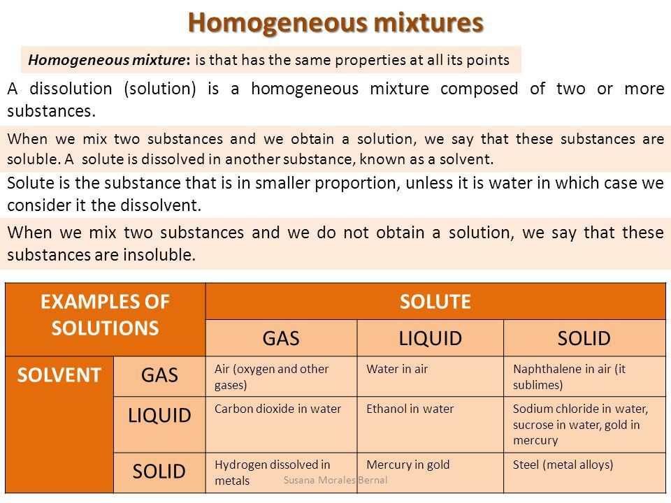 UNIT 3: Pure substances and mixtures - ppt video online download