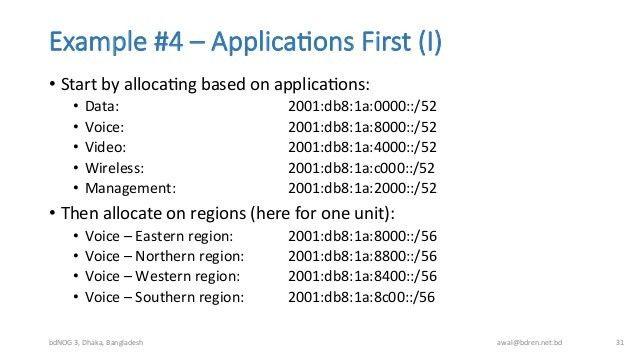 IPv6 Address & Deployment Planning