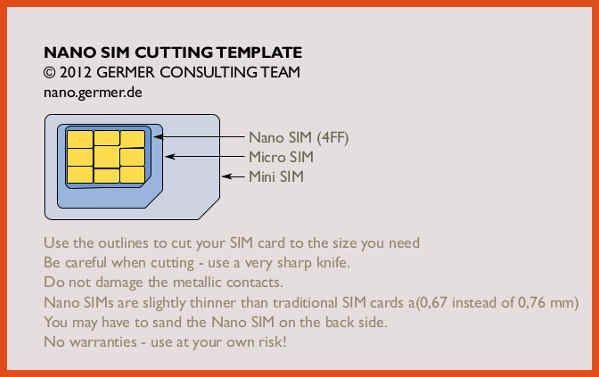 sim card cutting template | moa format