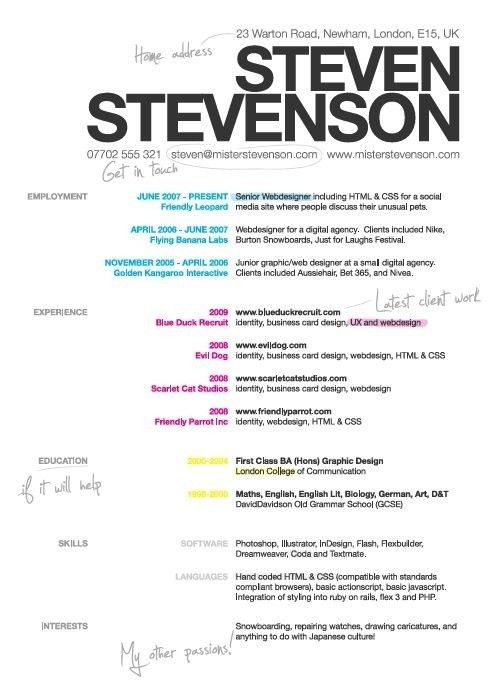 Example Of A Great Resume. How To Write Resume Format Glamorous ...