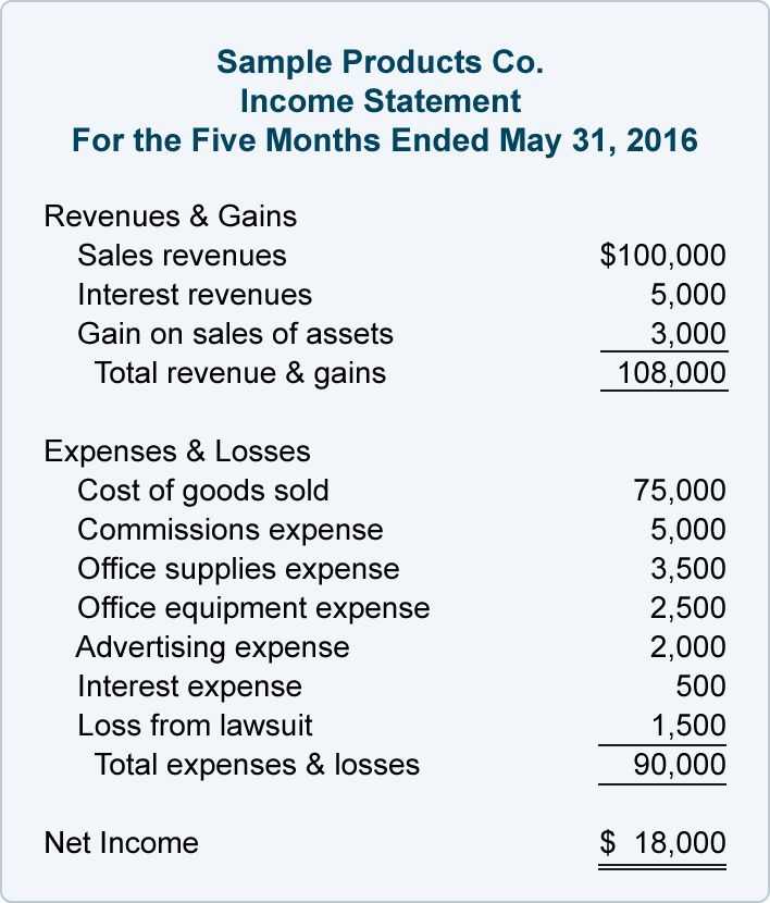 Income Statement - Expense and Losses | AccountingCoach