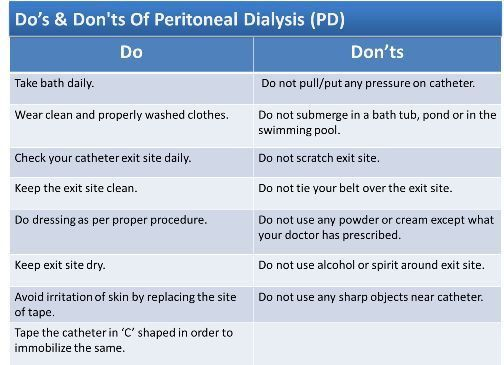 8 best Peritoneal images on Pinterest | Peritoneal dialysis ...