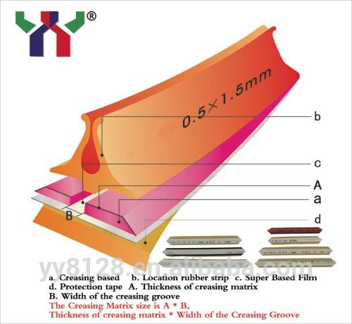 List Manufacturers of Creasing Matrix For Die Cutting, Buy ...