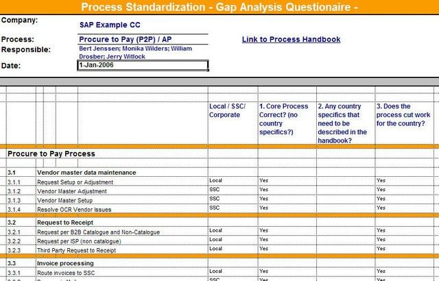 Gap Analysis Report Template Word – Excel Templates and Training