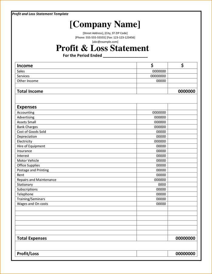 6+ profit loss template | academic resume template