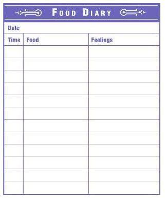 12 Best Images of Food Diary Printable Worksheets - free printable ...