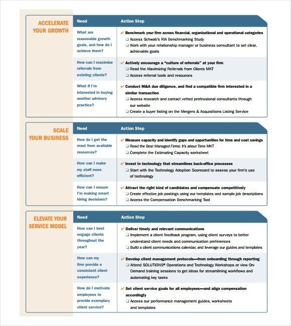 Growth Plan Template. Personal Growth Plan Outline For Powerpoint ...
