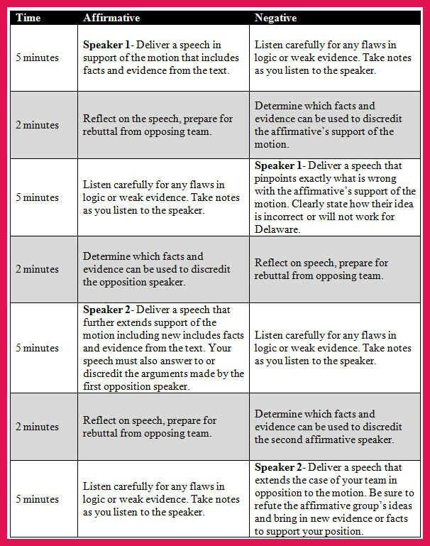Debate Speech Template. 43 informative speech outline templates ...