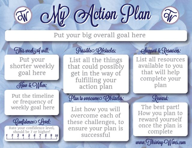 CUTE #FREE #PRINTABLE Action Plan #template from Thriving Wives ...